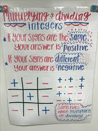 best 25 multiplying negative numbers ideas on pinterest fun