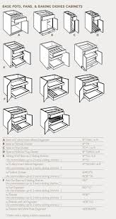 kitchen cabinet sizes chart