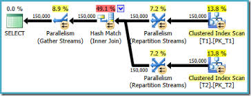 table partitioning in sql server two partitioning peculiarities sqlperformance com