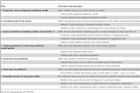 critical appraisal and data extraction for systematic reviews of