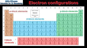 3 1 electron configuration and the periodic table sl youtube