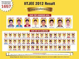 result jee 2012 advanced jpg