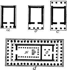 greek temple floor plan alfa img showing u003e greek temple types