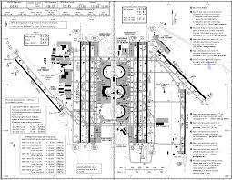 Incheon Airport Floor Plan Airport Runway Layout Diagrams Airport Diagram Airports