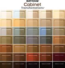 kitchen cabinet paint ideas simple and creative tips of how to