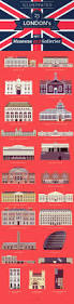 Best 25 Seattle Ideas On Pinterest Seattle Vacation Things To Best 25 Free Museums Ideas On Pinterest Free Things Free