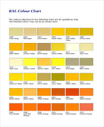 chart samples blood pressure chart 9 blood chart examples