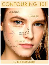 how to contour and highlight your face this is a must pin the best highlighting s beauty makeup