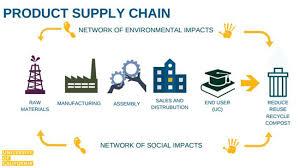 bestshorthairstylesforblackwomen50yrsplus uc sustainability policy ucop university of california office of