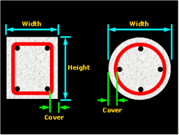 5 answers what is the definition of cover block use in