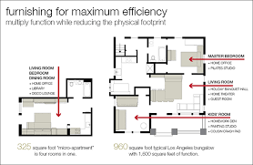 increase roi with efficient design resource furniture