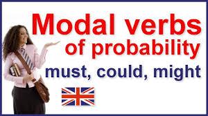 modal verbs of probability english grammar youtube