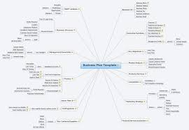 business plan templates pacq co best free template vcf cmerge