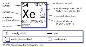 Oxidation Numbers On Periodic Table Xenon Xe Chemical Element Britannica Com