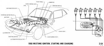 1968 mustang engine for sale 1968 mustang wiring diagrams and vacuum schematics average joe