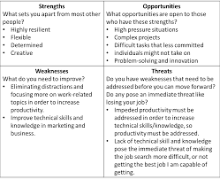 swot analysis essay sample analyze strengths and weaknesses eric s story metcalf associates eric swot