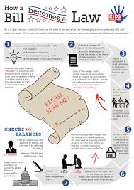 infographic the bill of rights kids discover
