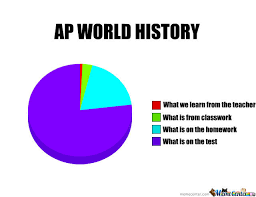 World Of Memes - ap world history by swaggle meme center