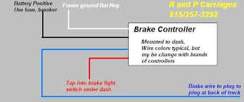 husky quest brake controller wiring diagram efcaviation com