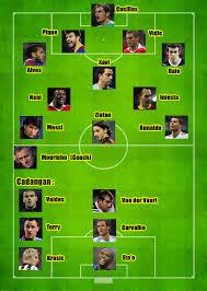 Bola Net Tim Terbaik Paruh Musim 2010 2011 Versi Bola Net Bola Net