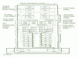 2006 toyota avalon fuse box diagram wiring diagrams