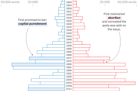 1972 Election Map by 2016 Election Graphics By The Washington Post Washington Post