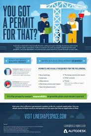 how to get a building permit construction 101 infographic
