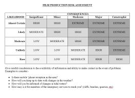 manufacturing risk assessment template risk assessment 1 trc media