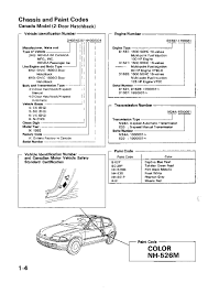 2005 honda odyssey service manual pdf honda civic service manual 1992 1995 downloads hondahookup com