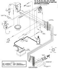 mercury ignition switch wiring diagram mercury outboard ignition