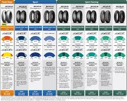 jeep tire size chart compare tire sizes 2018 2019 car release date
