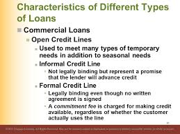 Formal Credit And Informal Credit overview of credit policy and loan characteristics ppt