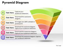 ppt pyramid diagram design certificate templates powerpoint