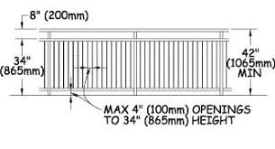 Handrail Design Standards Accessibility Guidebook For Outdoor Recreation Trails Page 5