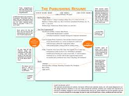 how to write a graduate resume cover letter how do you write a resume how do you write a resume cover letter how do write a resume job applicationpng apply for phd how to cv blog