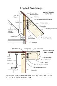 36 best rafter repair images on pinterest house exteriors roof