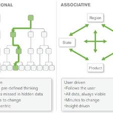 tutorial qlikview pdf experiential learning using qlikview pdf download available