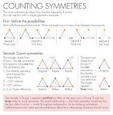 new number systems seek their lost primes scientific american