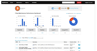 Preventive Maintenance Spreadsheet Is A Free Cmms Right For Your Business