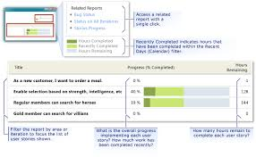team progress report template stories progress report agile microsoft docs