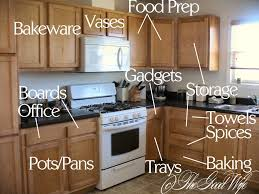 Kitchen Cabinet Organize How To Organize A Kitchen Cabinet Awesome Kitchen Cabinet