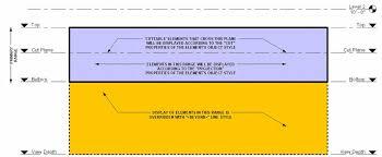 revit tutorial view range revit beginners march 2006