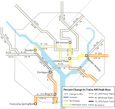 Wmata Metro Map by
