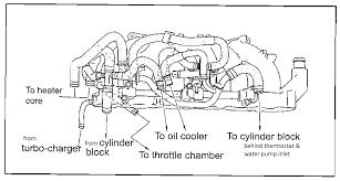 nissan armada water pump rb25 water flow diagram u0026 greddy intake manifold nissan forum