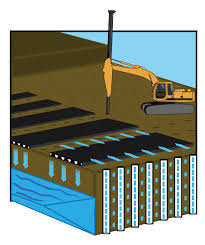 prefabricated drainage systems roof drainage products yard