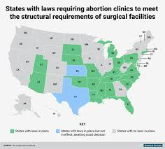 Texas Capitol Map Us Supreme Court Striking Down A Texas Abortion Law Could Affect