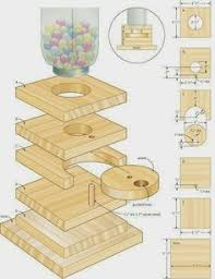 14 000 Woodworking Plans Projects Pdf by Woodworking Projects That Sell Building U2013 Best Small