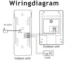 wiring diagram for door entry system access control wiring