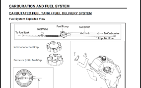 fuel filter polaris atv forum