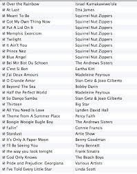 wedding reception playlist your playlist weddingbee